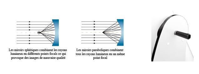 miroir_parabolique.jpg