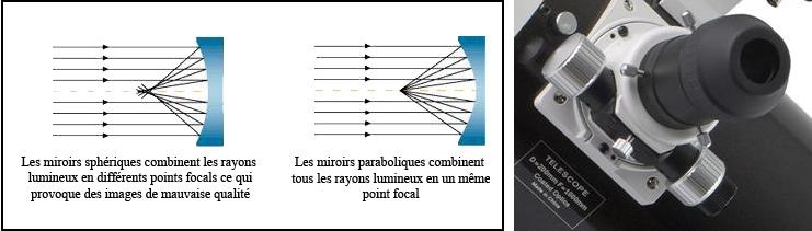 newton_skywatcher_parabolique_01.jpg
